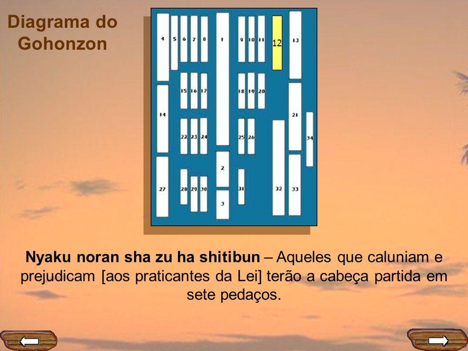 12 Nyaku noran sha zu ha shitibun – Aqueles que caluniam e prejudicam [aos praticantes da Lei] terão a cabeça partida em sete pedaços.